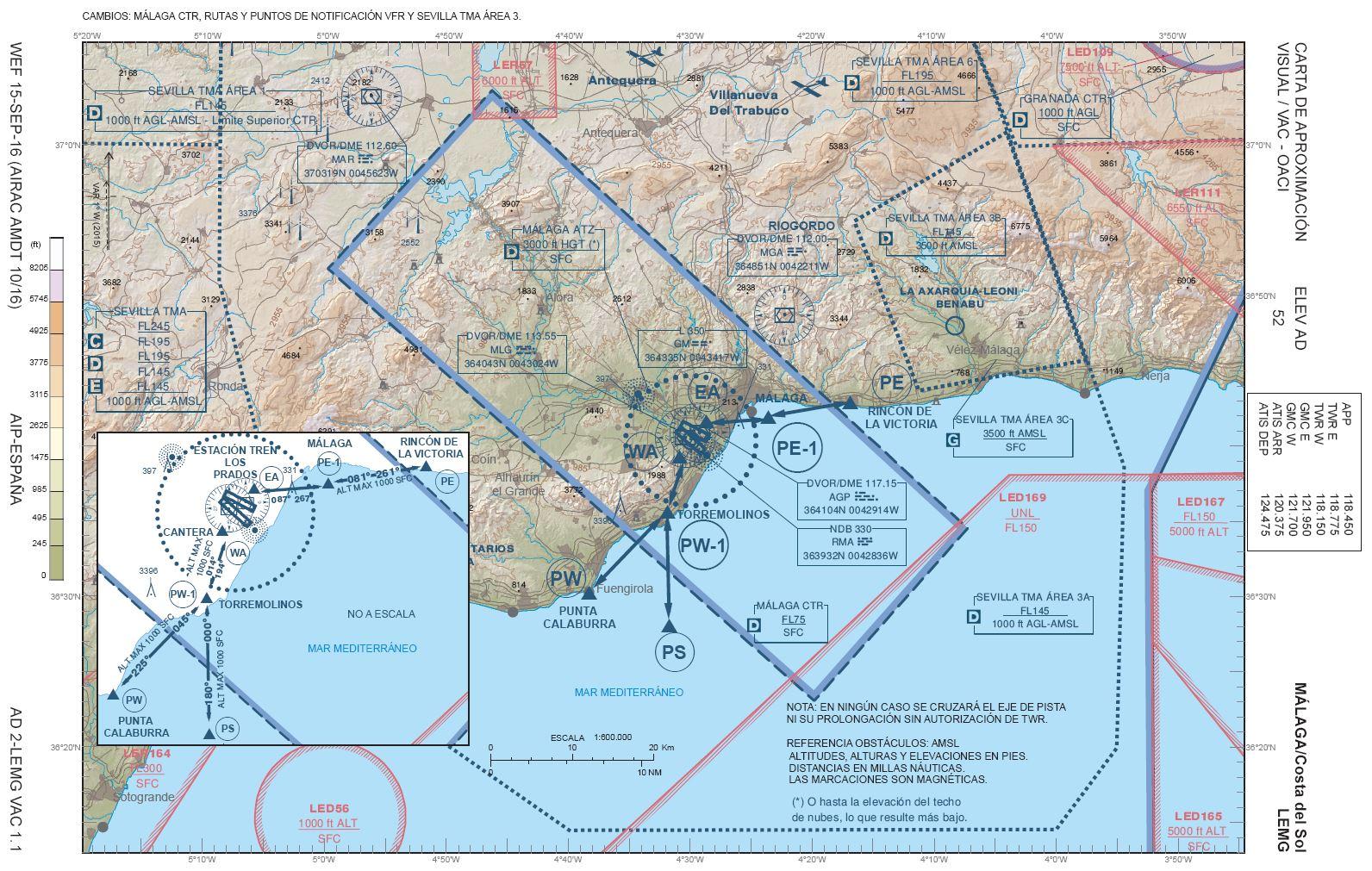 Nuevo CTR de Málaga, que entra en vigor el 15 de septiembre 2016